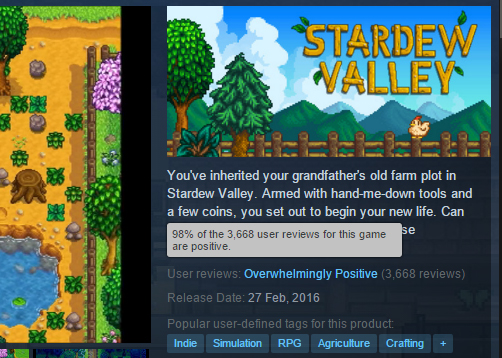 Stardew Valley vừa ra mắt đã thuyết phục được cả người chơi game lậu - ảnh 2