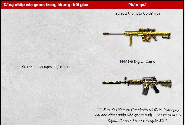 Đột Kích sẽ tặng Barret-Ultimate Gold & M4A1-S Camo vào chủ nhật ...