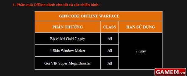 Cộng đồng Warface Đà Nẵng chuẩn bị có buổi Offline tưng bừng vào ngày 23/10/2016 - ảnh 4