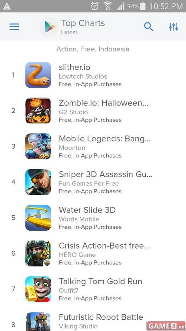 Zombie.io - Tựa game gây nghiện hơn cả esports - ảnh 3