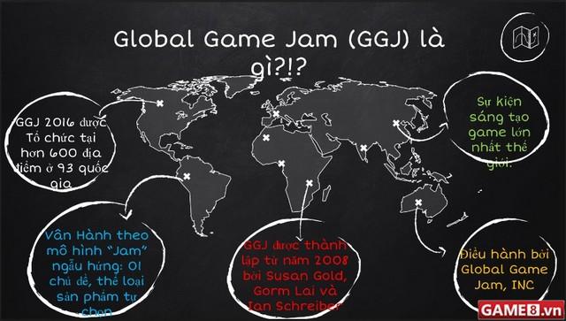 Cuộc thi làm game ngẫu hứng: Game Jam - Lớn nhất Việt Nam chính thức khởi động - ảnh 1