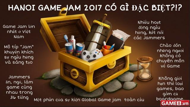 Cuộc thi làm game ngẫu hứng: Game Jam - Lớn nhất Việt Nam chính thức khởi động - ảnh 2