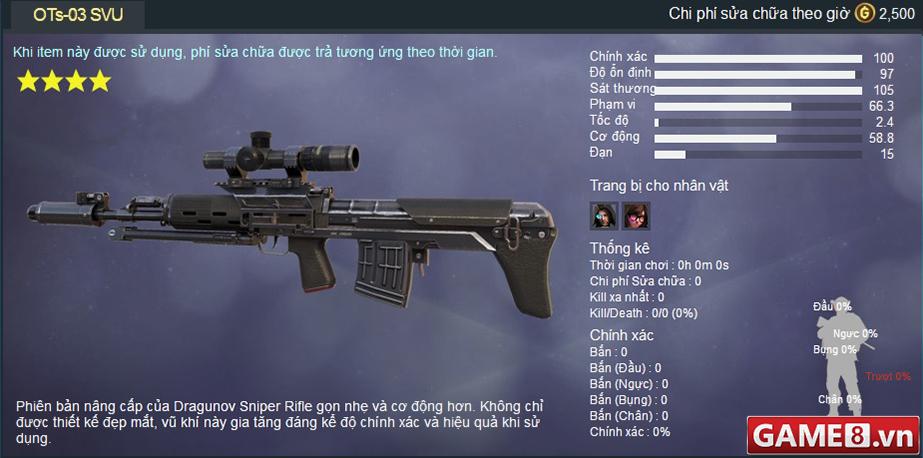 Xuất Kích : Thời đại của súng bắn tỉa sniper đã đến - Hàng loạt súng bắn tỉa sẽ được update trong phiên bản sắp tới - ảnh 2