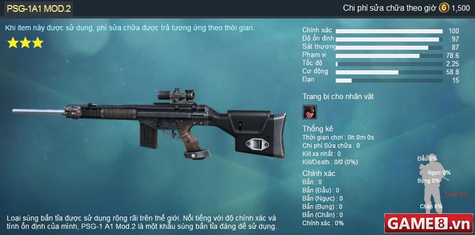 Xuất Kích : Thời đại của súng bắn tỉa sniper đã đến - Hàng loạt súng bắn tỉa sẽ được update trong phiên bản sắp tới - ảnh 3