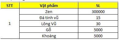 Giftcode MU Việt Nam - Mừng xuân 2017 - ảnh 1