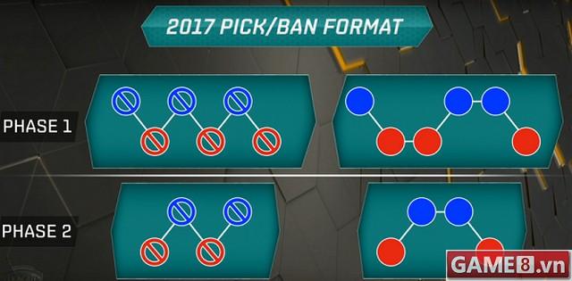 LMHT: Chế độ cấm chọn mới, liệu có quá khi loại bỏ 10 vị tướng mạnh mẽ trong một trận đấu?