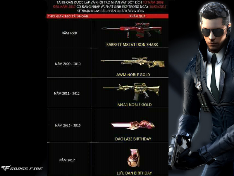 Đột Kích tặng Barrett M82A1-Iron Shark vĩnh viễn cho game thủ nhân dịp sinh  nhật 9 tuổi?