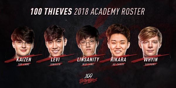 LMHT: Đừng bỏ lỡ màn thể hiện của Levi tại ngôi nhà mới 100 Thieves Academy giải Academy League - ảnh 1